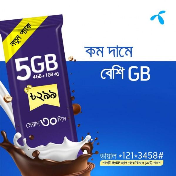 Grameenphone 299 Taka 5GB Internet