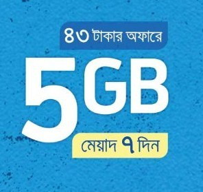 Grameenphone Reactive Sim 5GB 47 Taka